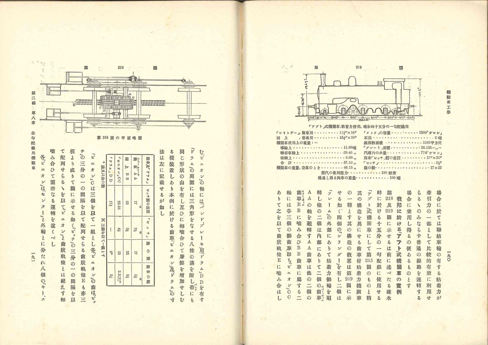 190191